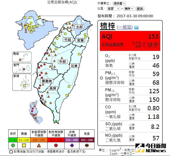 ▲今日全台多處測站出現橘色、紅色警戒,空氣品質不佳。(圖/翻攝自環保署空氣品質監測網)