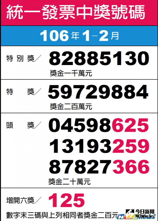 ▲106年1-2月期統一發票25日開獎,完整號碼看過來。(圖/NOWnews資料照)