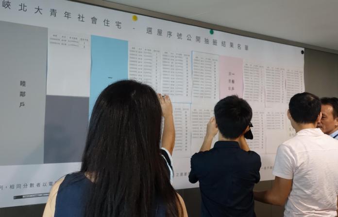 三峽北大青年住宅抽籤結果出爐 最快11月初入住