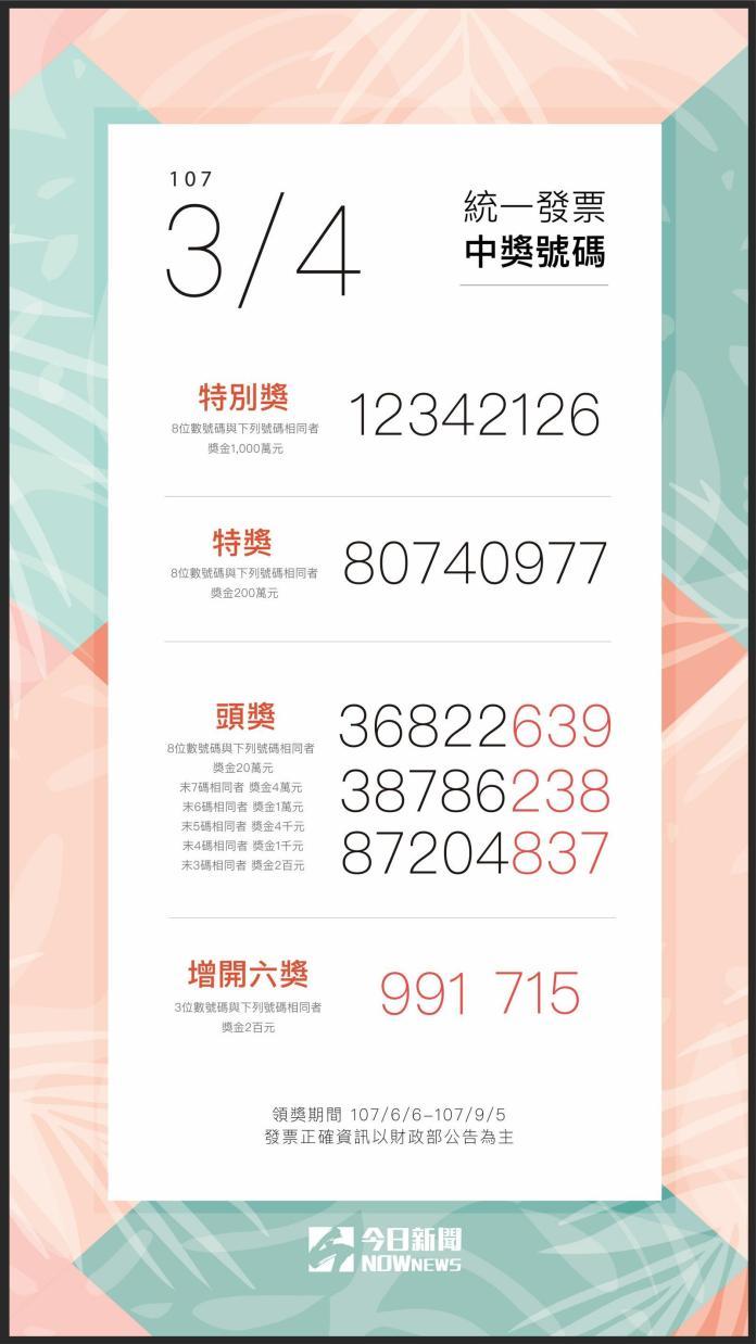 ▲107年3-4月期統一發票完整中獎號碼。(圖/NOWnews製表)