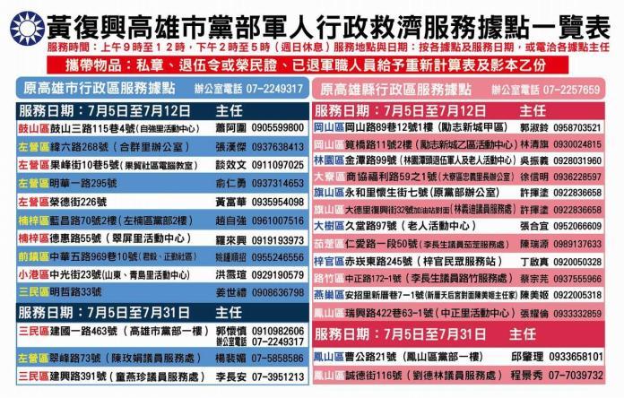 ▲黃復興高市黨部軍改服務站一覽表。(圖/國民黨高市黨部提供)