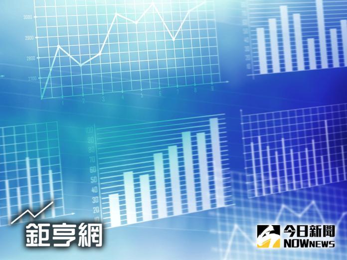 鉅亨網 / NOWnews