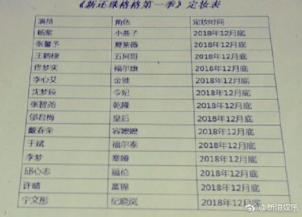 <br> ▲網上瘋傳《還珠3》演員名單,但已遭劇組否認。(圖/翻攝新浪娛樂微博 , 2018.09.20)