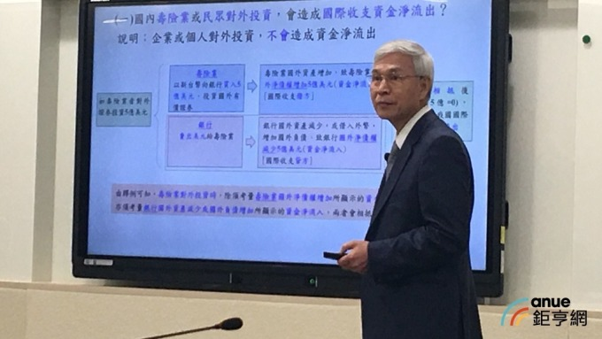 ▲ 台灣央行總裁楊金龍。(鉅亨網資料照)