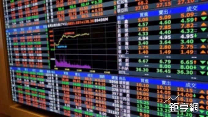 ▲ 台股盤中翻紅且漲點擴大至50點。(鉅亨網資料照)