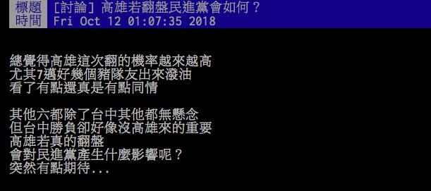 ▲網友提問若高雄真的翻盤,民進黨會如何?貼文引發熱議。(圖/翻攝自 PTT )