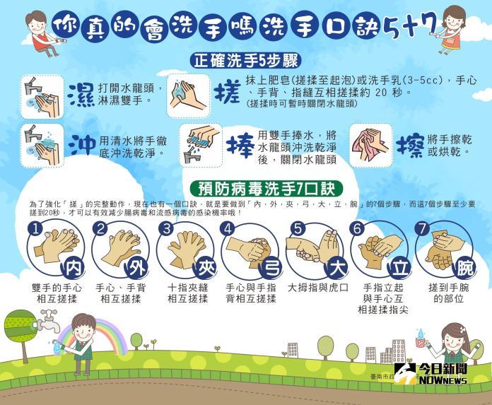 預防腸病毒正確洗手步驟