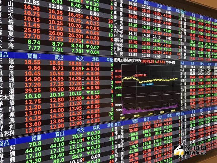 18項熊市指標僅符合4項 外銀仍看好明年新興亞股、黃金