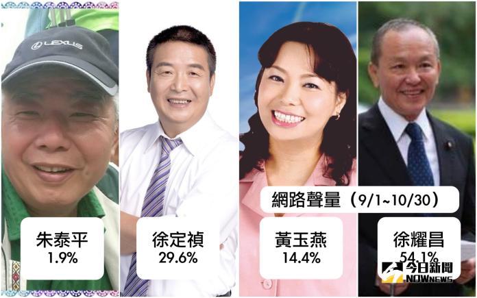 苗栗縣長選舉網路聲量。(圖/候選人臉書。資料來源/Quickseek)