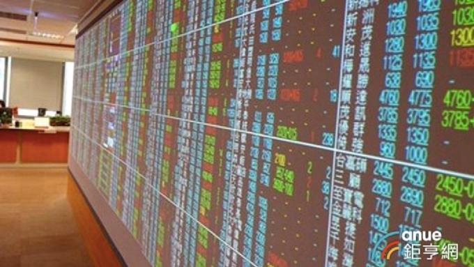 熱門股—特斯拉Q3財報驚艷 <b>貿聯</b>力抗大盤賣壓