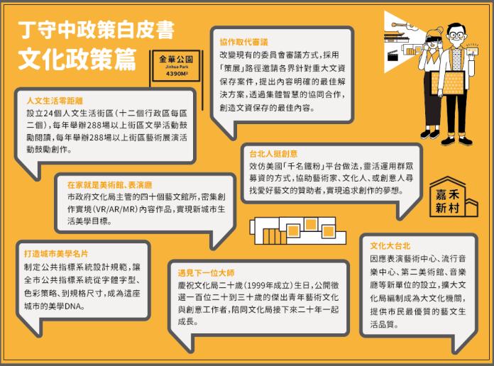 丁守中推出的文化政策白皮書包括六大願景主張。(圖/丁守中辦公室提供)