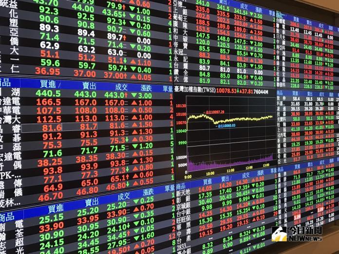 ▲台股11月16日大盤終場跌29點,以9797點作收,跌幅0.3%,成交量1165億元。(圖/NOWnews今日新聞資料照片)