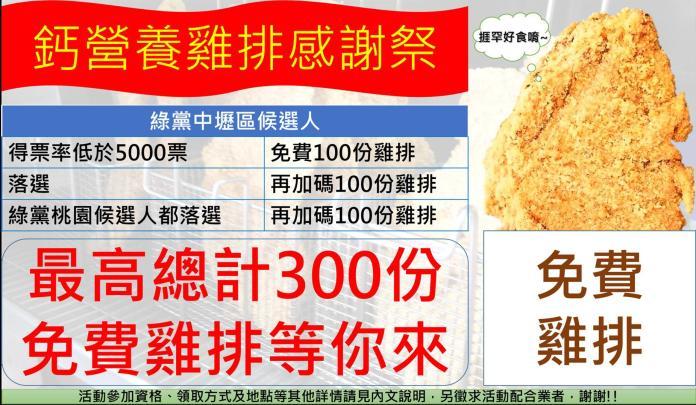 綠黨落選請吃雞排 王浩宇:<b>意圖使人不當選</b>將提告
