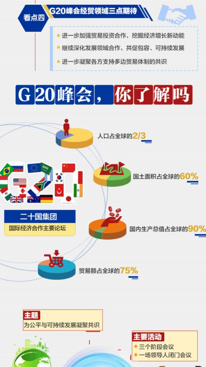 ▲G20峰會將在阿根廷召開,大陸國家主席習近平自19大後首訪歐洲和拉美,《NOWnews》彙整人民日報、新華網、北京周報等陸媒報導,為讀者整理此行的四大看點。 (圖 / 翻攝自北京周報)