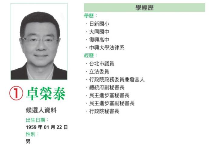 民進黨主席候選人卓榮泰小檔案。(資料來源/民進黨)