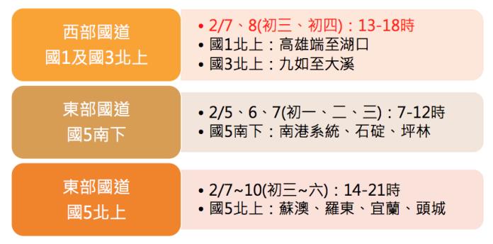螢幕快照 2019-01-11 下午12.55.21