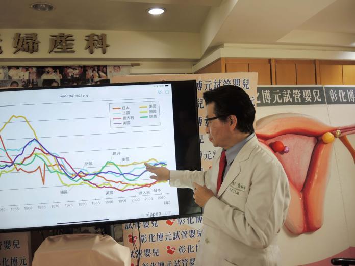 試管嬰兒搶救台灣生育率