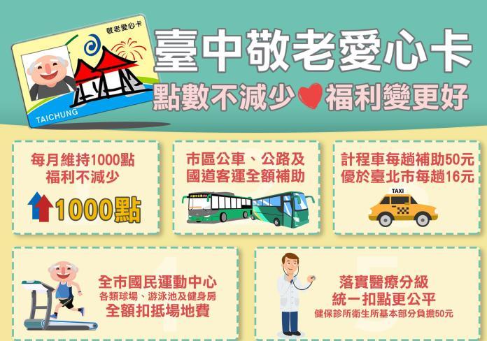 台中敬老卡變革 楊瓊瓔:補助不減少,政策會更好