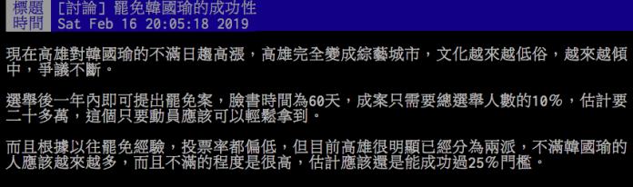 ▲網友在 PTT 政黑版發文,討論「罷免韓國瑜的成功性」,並指出成案只需要總選舉人數的 10% ,估計約 20 多萬人,還算輕鬆。(圖/翻攝自 PTT )