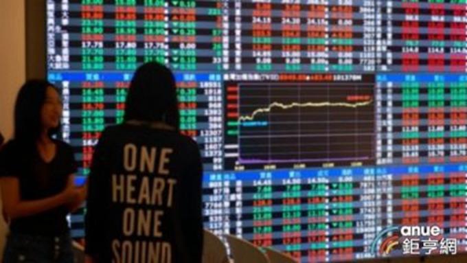 ▲ 櫃買指數表現相對加權指數熱絡,顯然中小型股表現仍是主流。(鉅亨網資料照)