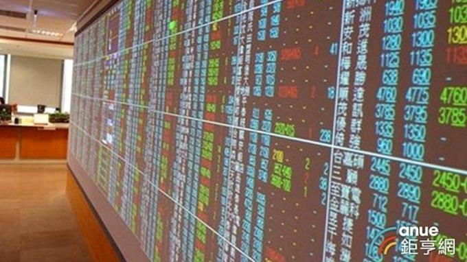▲ 台灣50指數成分股新增和泰車、刪除鴻準 3月18日起正式生效。(鉅亨網資料照)