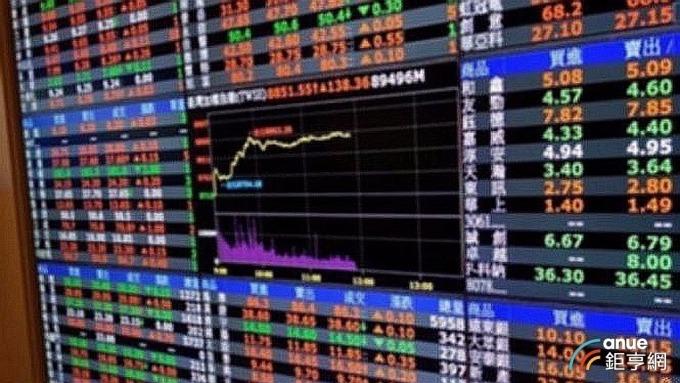 ▲ 朋程、德微今日公告1月營收。(鉅亨網資料照)