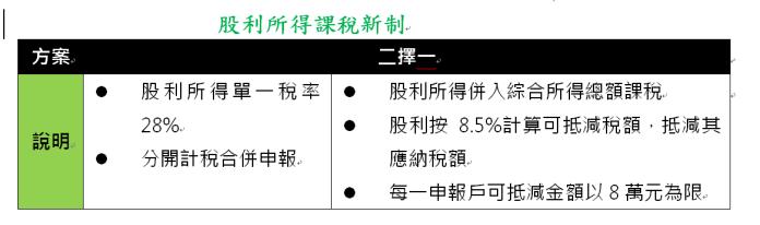 ▲今年報稅股利所得課稅新制。(圖/勤業仲信會計師事務所提供)