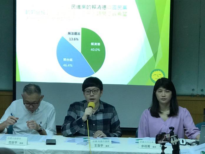最新民調 郭台銘選總統 蔡英文領先賴清德3.9%