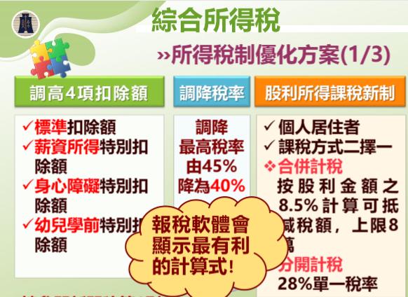 ▲(圖/財政部台北國稅局提供)