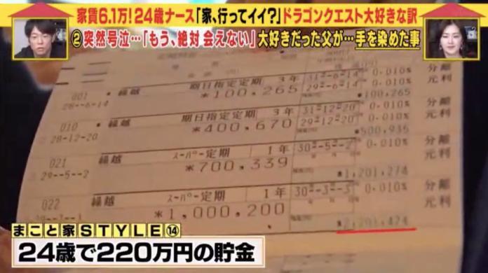 <br> ▲24 正妹護理師已經有 220 萬日幣(折合新台幣約 61 萬多元)左右的存款。(圖/翻攝自 Youtube)