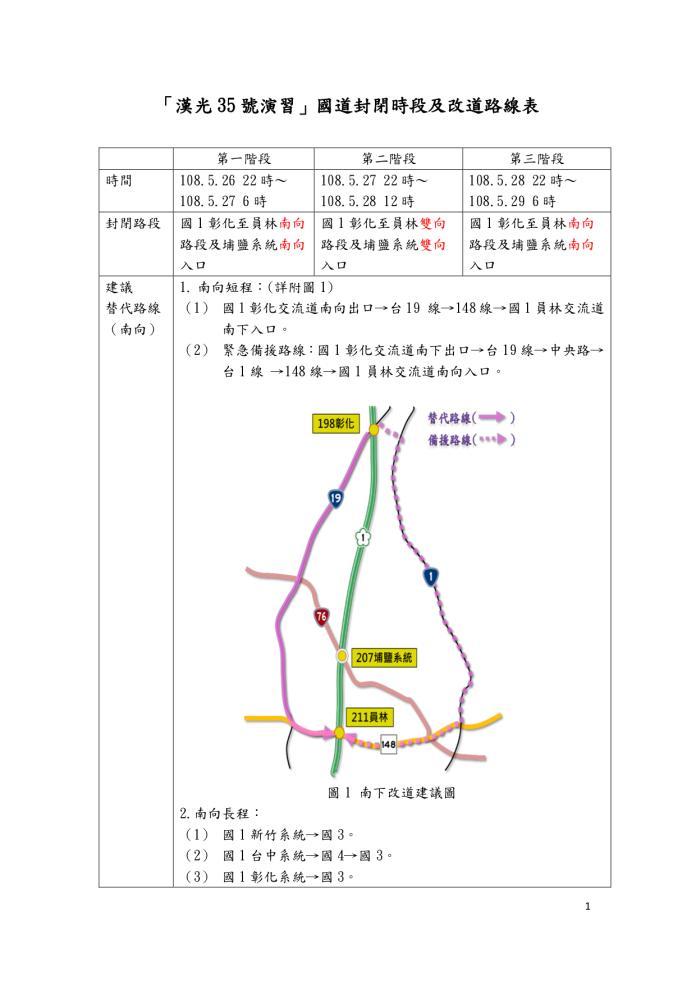 ▲漢光35號演習期間,南向建議替代道路。(圖/高公局提供)