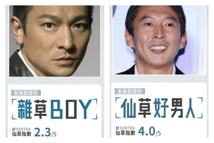 ▲網友在 PTT 的 joke 版發文,「好男人檢測器」劉德華竟在低分組。(圖/翻攝自 PTT )
