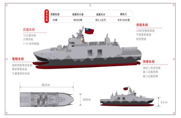 ▲海軍高效能艦艇後續艦,也就是俗稱的「量產型沱江艦」。(圖/海軍司令部提供)