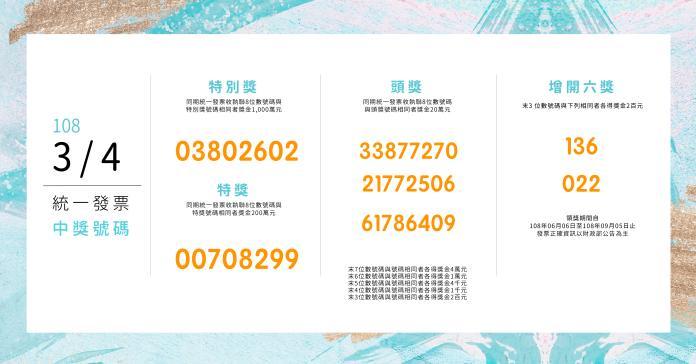 ▲108 年 3-4 月期統一發票今( 25 )日開獎。(圖/NOWnews資料照)