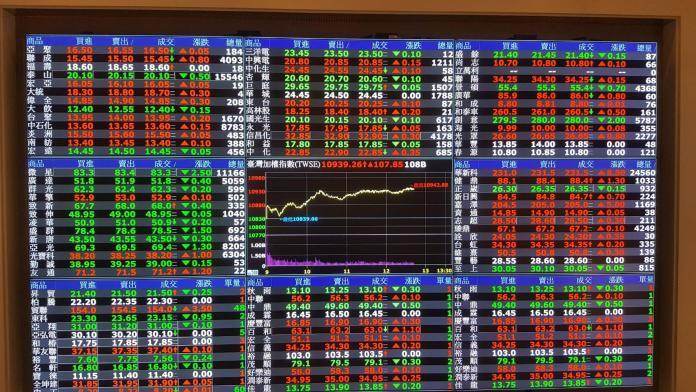 貿易戰台股大失血 外資連續<b>賣超</b>15天 投資人這樣避險