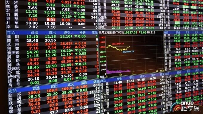 台股帶量重挫面臨季線保衛戰 官股券商<b>買超</b>31億元護盤