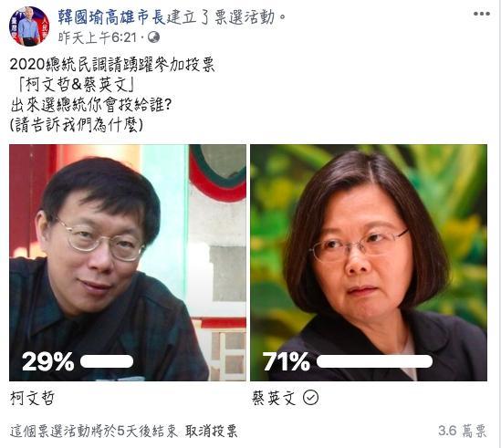 韓粉粉專總統投票