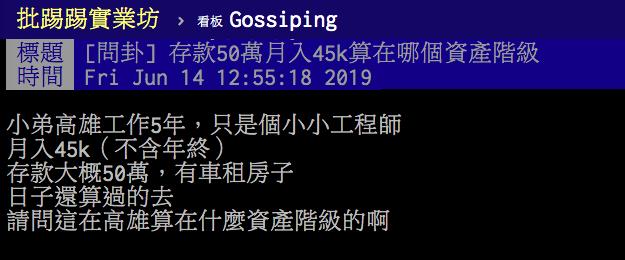 <br> ▲網友在 PTT「 Gossiping 」看板好奇詢問,自己月入 4 萬 5 千元,存款 50 萬元,在高雄算什麼資產階級?貼文立刻引發熱議。(圖/翻攝自 PTT )