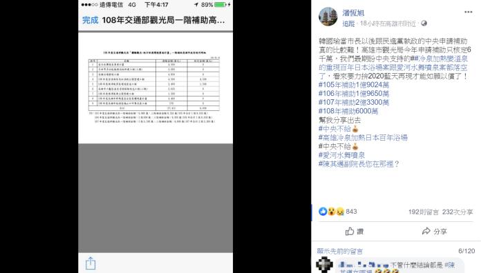 ▲潘恆旭表示韓國瑜任市長時,要向民進黨執政的中央政府申請補助變困難!(圖/翻攝自潘恆旭臉書)