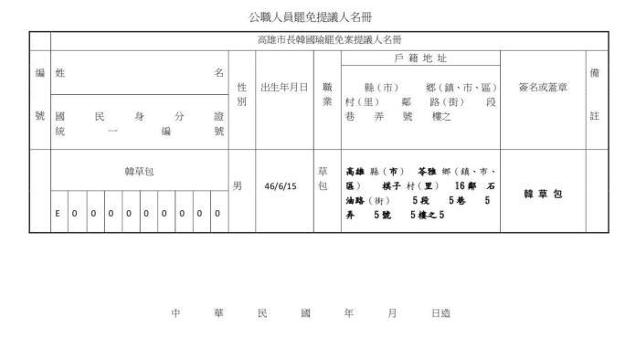 以罷免韓國瑜為目標的臉書社團,27日貼出罷免提議書,開始展開罷免活動。 (圖/翻攝公民割草行動社團)