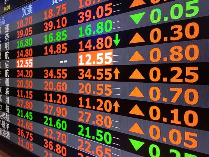 華為禁令鬆綁 台股大漲逾160點 大立光飆漲停