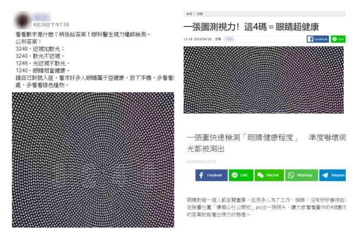 ▲網路流傳的「檢查視力」圖,許多媒體均有報導。(合成圖/取自台灣事實查核中心)