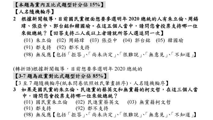 國民黨中央為澄清「民調做掉韓」的傳言,3日公開民調題型,強調全程都獲得五個候選人陣營的認可。( 圖 / 國民黨提供 )