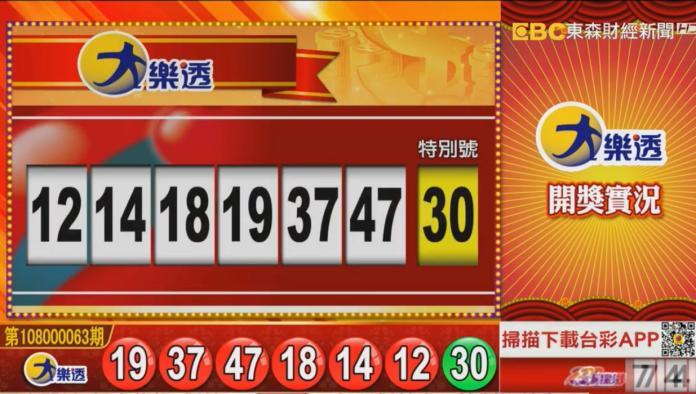 ▲大樂透開獎了,頭獎上看4億元。(圖/擷取自東森財經新聞)