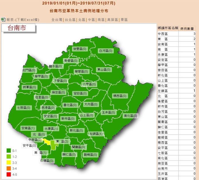 台南本土型登革熱病例分布圖