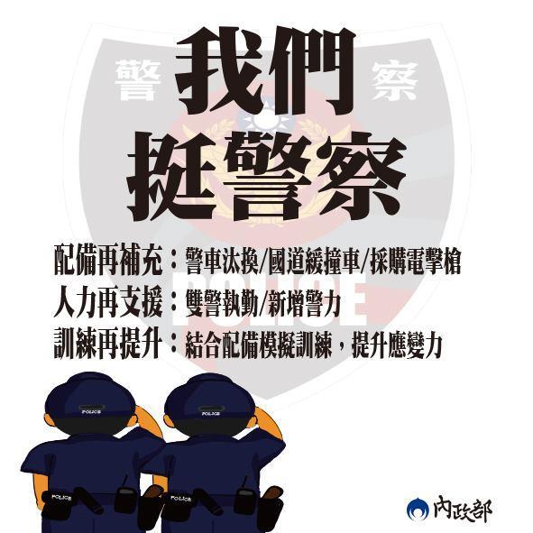 ▲內政部透過裝備再補充、人力再支援、訓練在提升,以提升警員執勤安全。(圖/翻攝自內政部臉書, 2019.7.16)