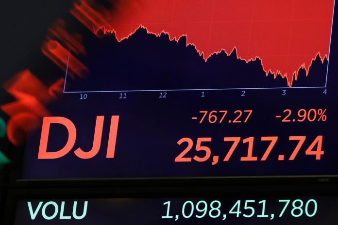 貿易戰升溫道瓊崩跌767點 人民幣重貶中美恐有匯率戰