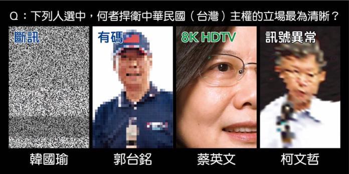 ▲只見韓國瑜的顯示圖片竟然是黑白雜訊,直接被定調為「斷訊」。(圖/翻攝自《批八字算命》)