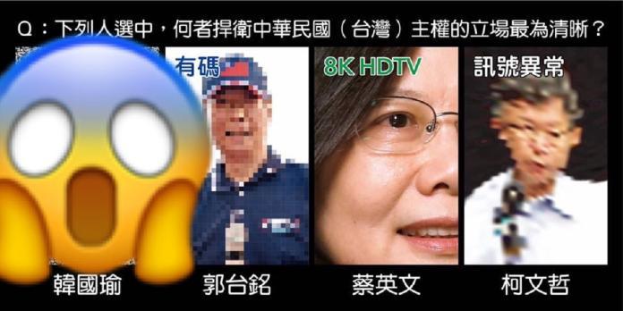 一圖看懂4人對台灣「主權立場」!韓國瑜的結果讓人驚呆