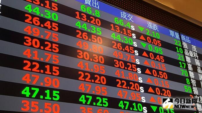 美股收黑 台股早盤漲69點站回10400點 台幣先貶後升